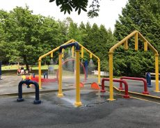 Best Spray Parks in the Tri-Cities